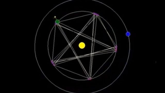 The Pentagram of Venus